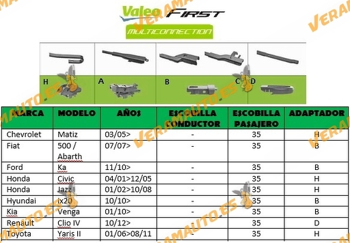 Escobilla Limpiaparabrisas Flexible Valeo First Multiconnection con 4 Multi-Adaptadores